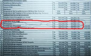 Surat Keputusan Yayasan Sarjanawiyata Tamansiswa Nomor: 003/YSW/SK/AS-YS/1/2015, yang memuat biaya admistrasi mahasiswa semua angkatan, berlaku anggaran 2015. Foto:Isnan/PENDAPA